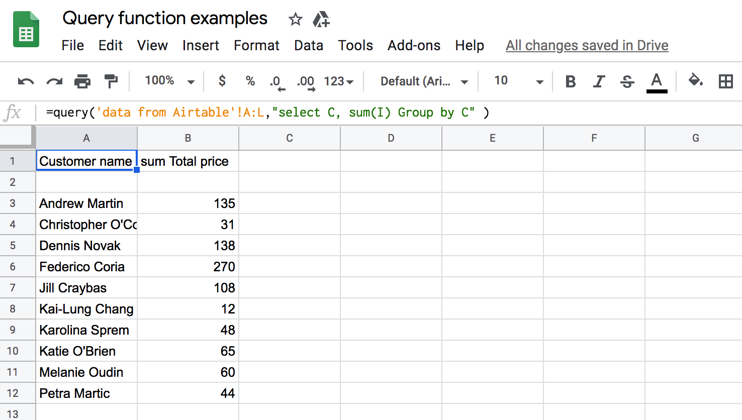 Usage of Google Sheets SELECT one column and GROUP BY