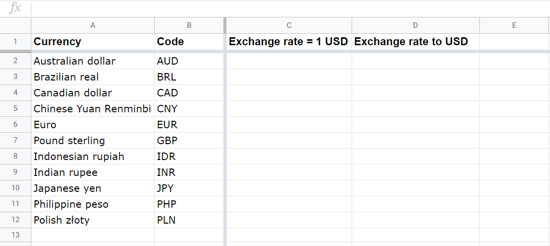 List of currencies to track the exchange rate