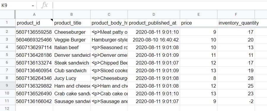 Unsorted data set