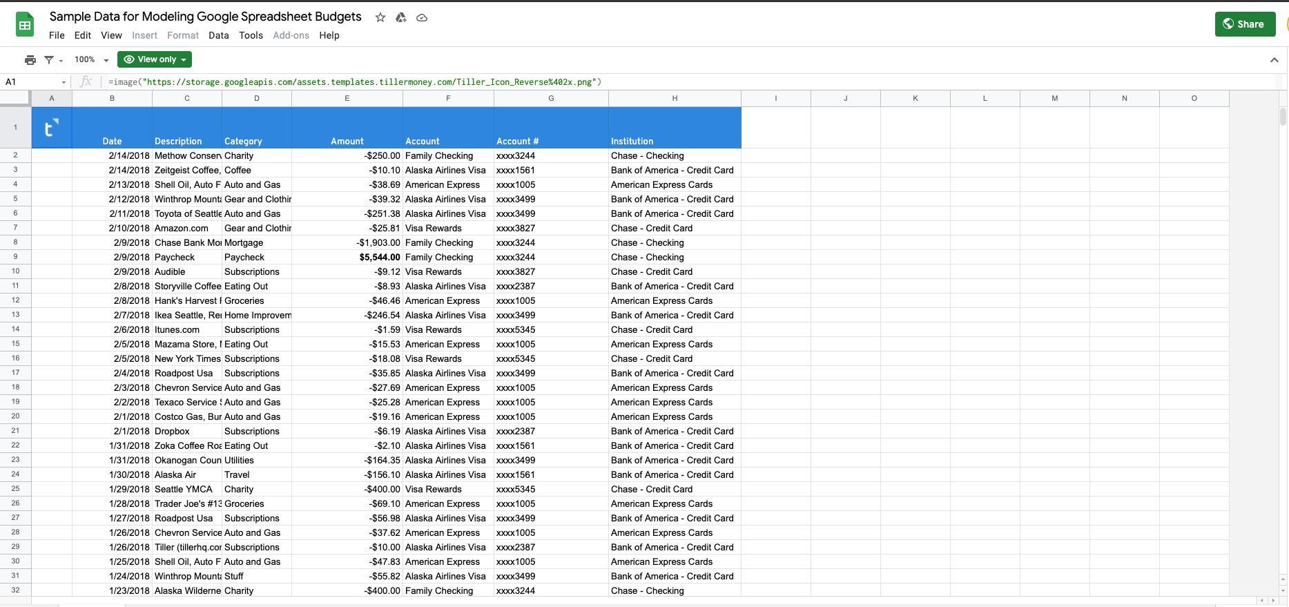 Sample Data for Modeling Google Spreadsheet Budget