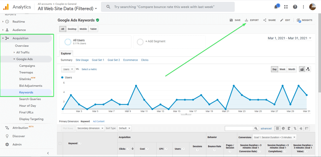 How to export keyword map from Google Analytics