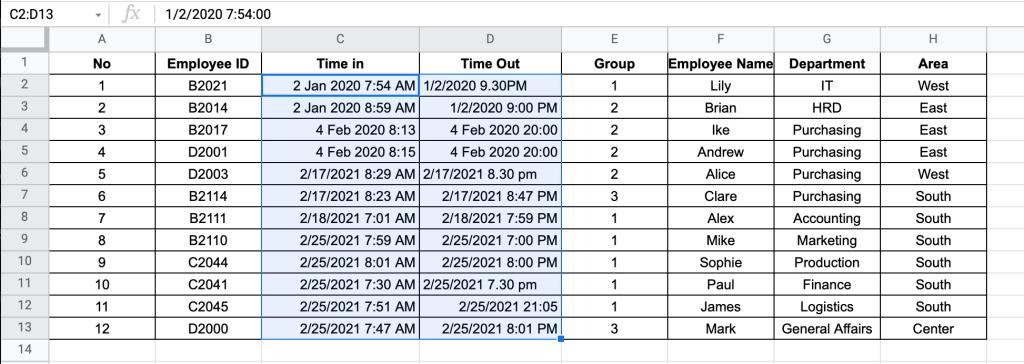 Custom date format example data set