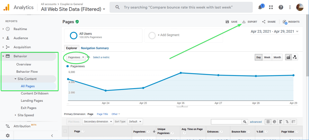 How to export page view data from Google Analytics