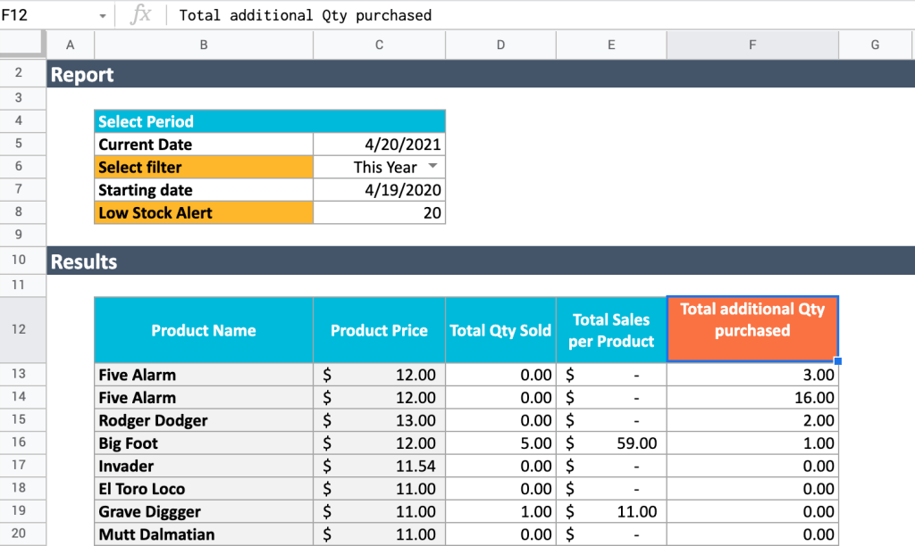 Retail inventory Google Sheets template - Report tab