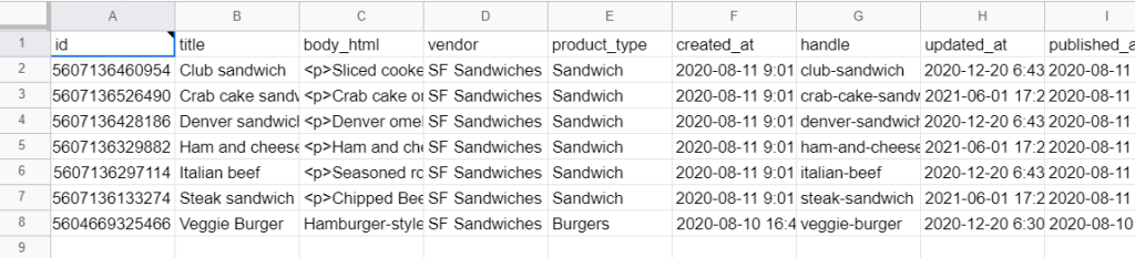 Shopify products collection data exported to Google Sheets