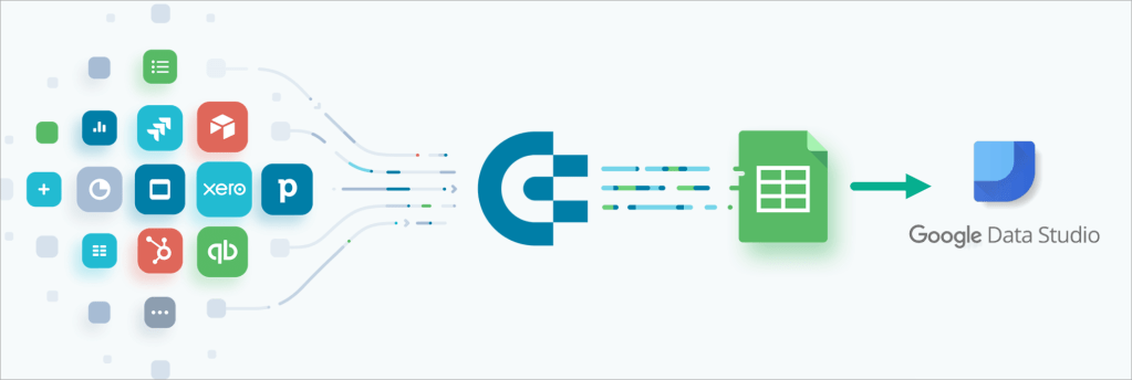 Coupler.io an integration tool that connects Google Sheets with other apps