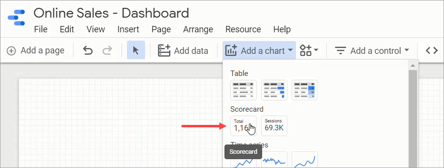 Figure 22. Selecting Scorecard from the chart type dropdown