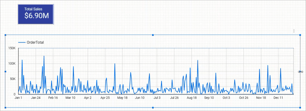 Figure 30. Positioning the time series in the canvas