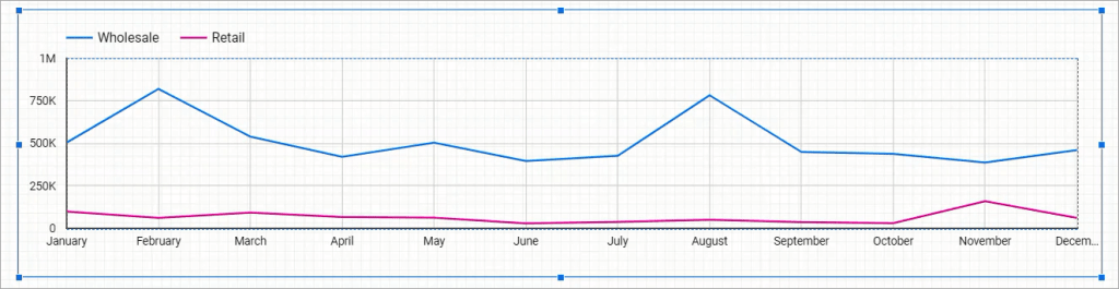 Figure 34. Time series showing month-by-month metrics