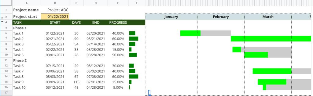 Gantt chart template for months in Google Sheets