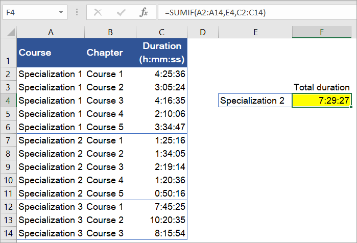 Figure 6.9.2: Sum if values are in time format