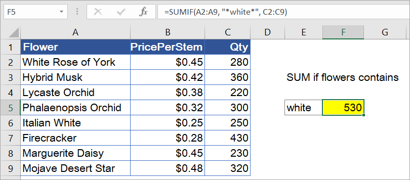Figure 6.4: SUM if cells contain text