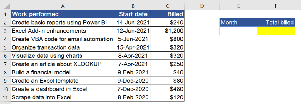 Figure 7.13.1: Sum by month example