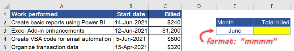 Figure 7.13.3: Format the cell to show the month name