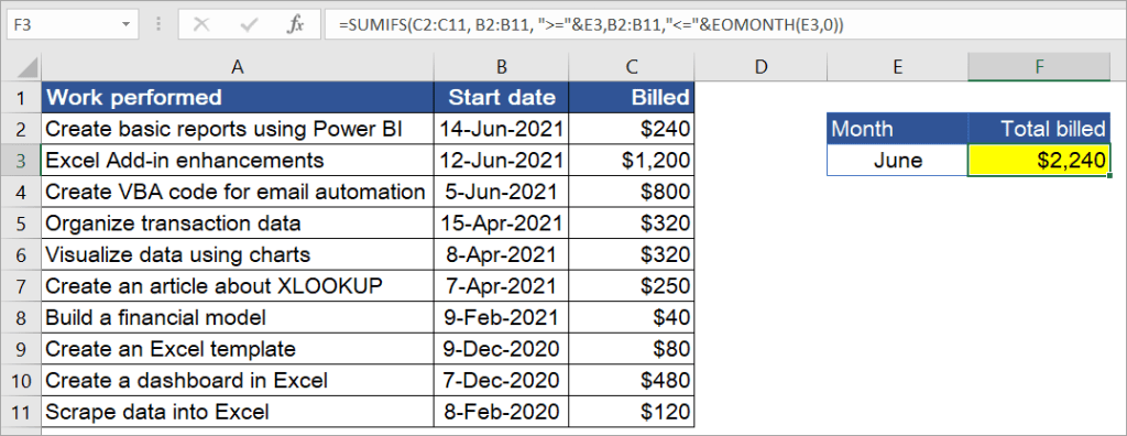 Figure 7.13.4: Sum by month formula