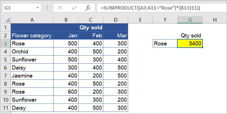 Figure 7.17.1: Sum multiple columns using one criteria