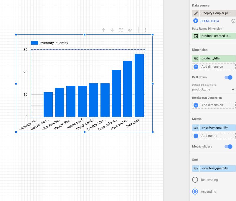 22 - shopify data studio bar chart