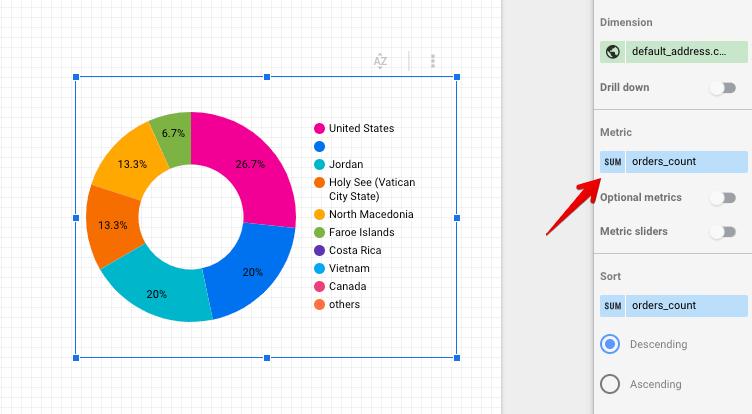 25 - data studio pie chart