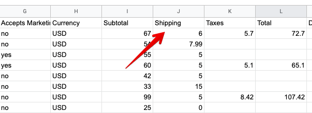 26 - shopify shipping reports