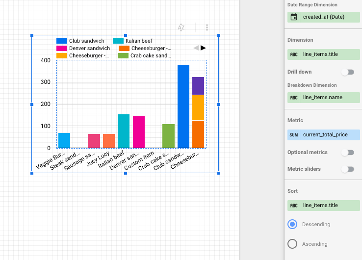 29 - data studio inventory shopify
