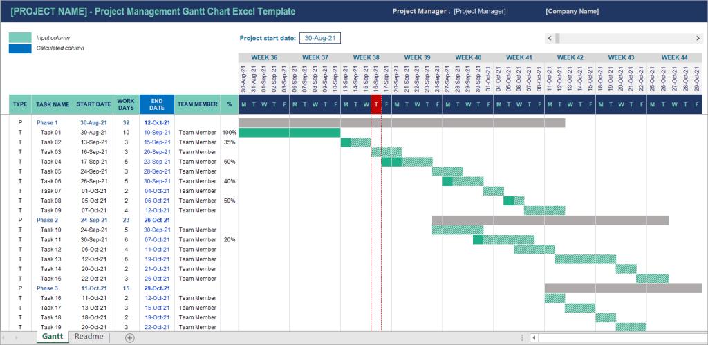 Figure 06. Project management Gantt chart Excel template