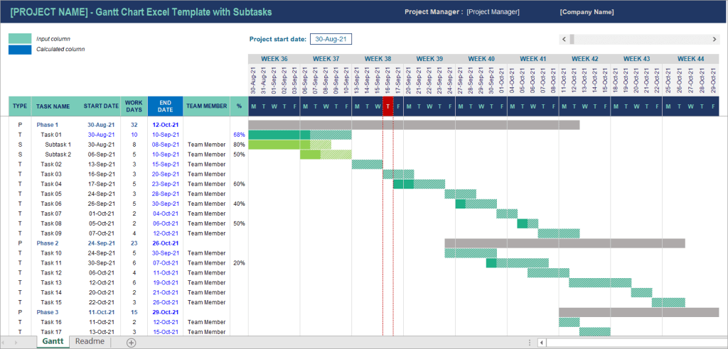 Figure 07. Gantt chart Excel template with subtasks