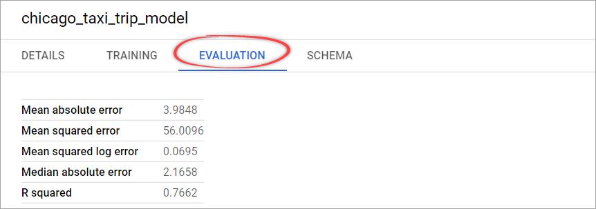 Figure 7. The Evaluation tab
